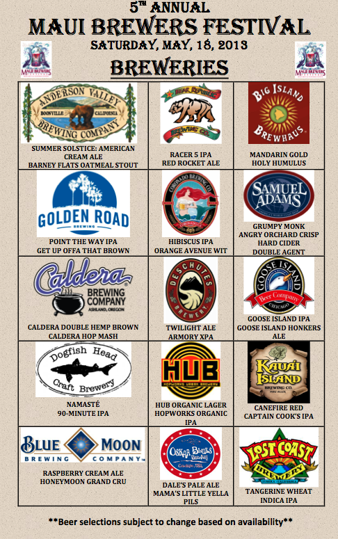 maui-brewers-fest-2013-beer