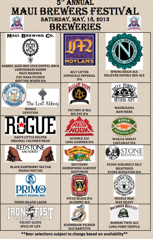 maui-brewers-festival-breweries-2013